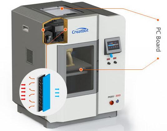 3D printer CreatBot PEEK 300 buy in Poland